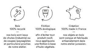 fabrication française - écologie