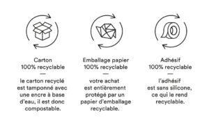 respect environnement emballage éco-responsable
